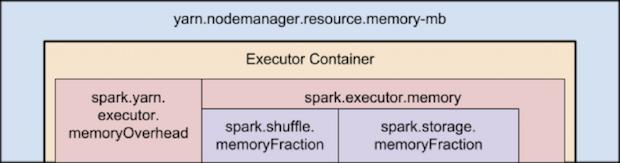 spark_memory.png